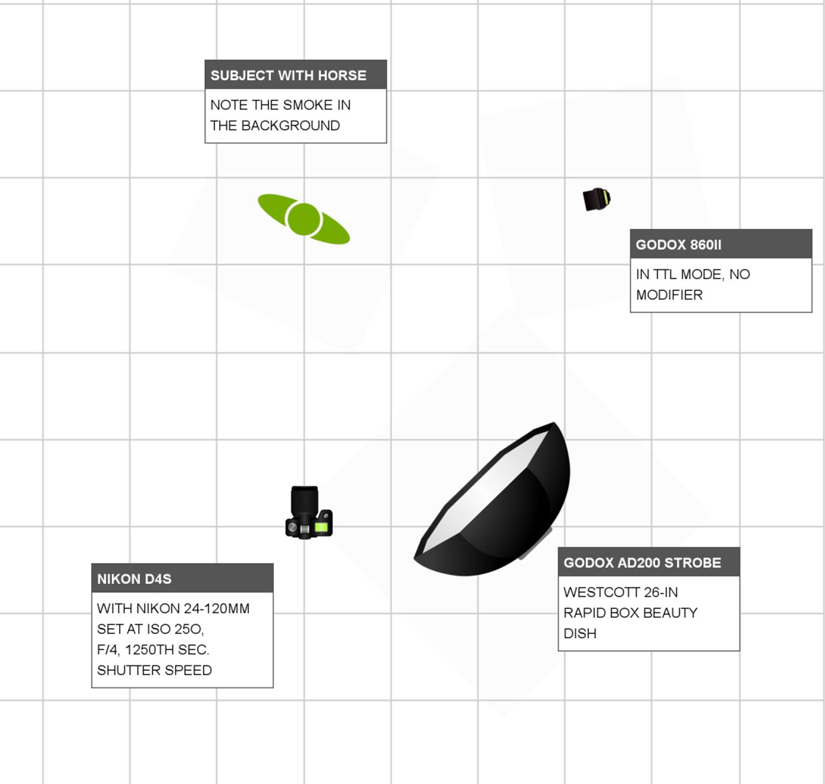 5 Flat Wiring Diagram Wescott - Wiring Diagrams Schematics